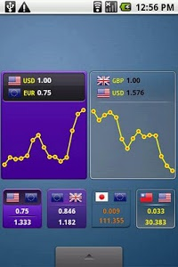 screenshot of aCurrency (exchange rate) version 5.25